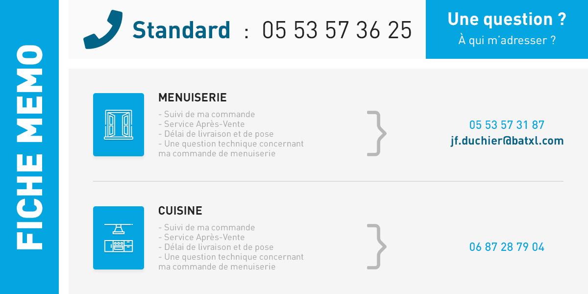 BATIXEL Menuiserie Cuisine CUISINE PERIGUEUX Contact Memo 742