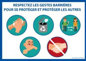 BATIXEL Menuiserie Cuisine CUISINE PERIGUEUX Panneau Respectez Les Gestes Barriere 5 Images A5 Ou A4 777