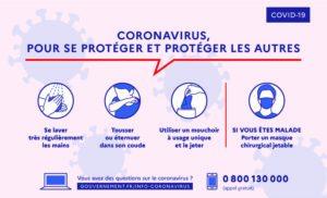 BATIXEL Menuiserie Cuisine CUISINE PERIGUEUX Spf0b001001 Coronavirus 4x3 1 10 Fr Version Paysage 2 788